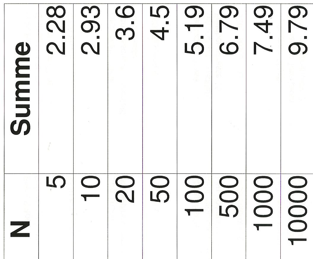 Uns binär optionen händler foto 5